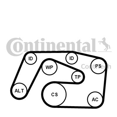 kit de courroie d u0026 39 accessoire pour mercedes